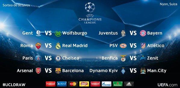 Os duelos das oitavas de final da Champions League