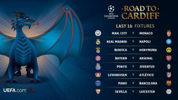 A tabela das oitavas de final da Champions League