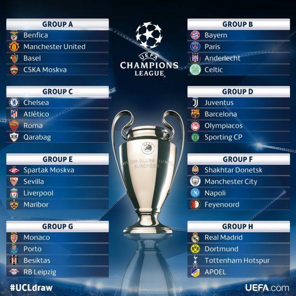 Grupos 1ª fase Champions League