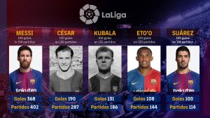 Suárez chega aos 100 gols na Liga