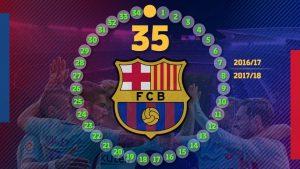 Barça: 35 jogos invicto na Liga