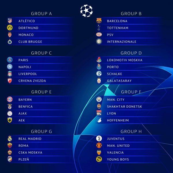 Os grupos da Champions League 2018/19