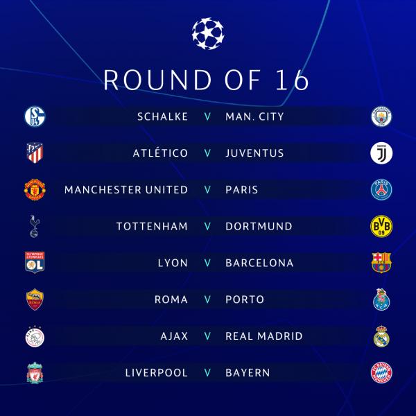 Os duelos das oitavas de final da Liga dos Campeões