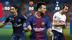 Messi 50 gols