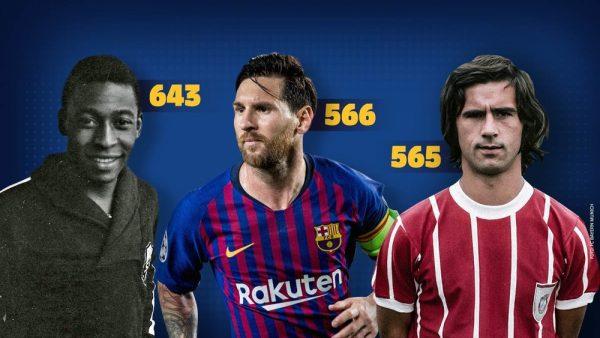 Messi superou Müller e está a 77 gols do recorde de Pelé